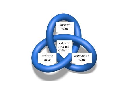 UTS Social Impact Toolbox